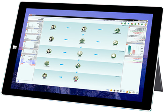 RM Pro point of sale software