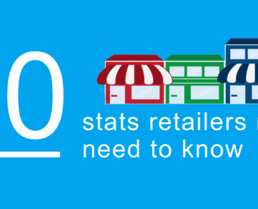 stats retailers
